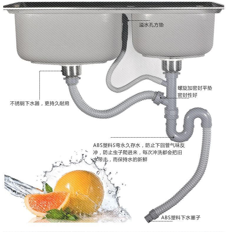 Fregadero de acero inoxidable de agua de doble ranura en el fregadero de la cocina de la cuenca inferior cubierta de agua