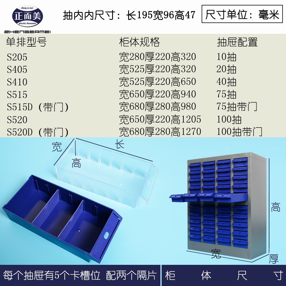 Iron sheet parts cabinet, plastic drawer type tool cabinet, electronic component cabinet, door screw, cubicle cabinet, sample cabinet, etc.