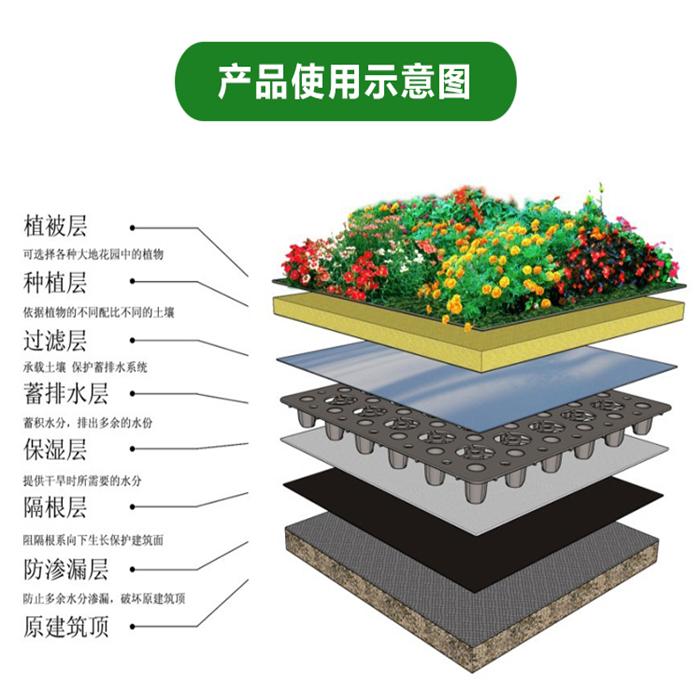 Placa de drenagem, paisagismo Jardim varanda planta de telhado Verde de isolamento Placa Placa Placa de drenagem de água, Filtro de água