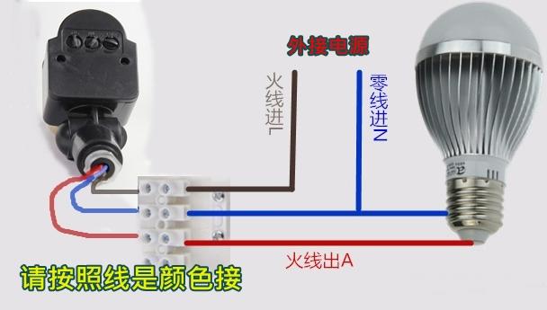 الأشعة تحت الحمراء التبديل استشعار الرادار ممر الممر مصباح ذكي التلقائي الجهد 12V التبديل القرب