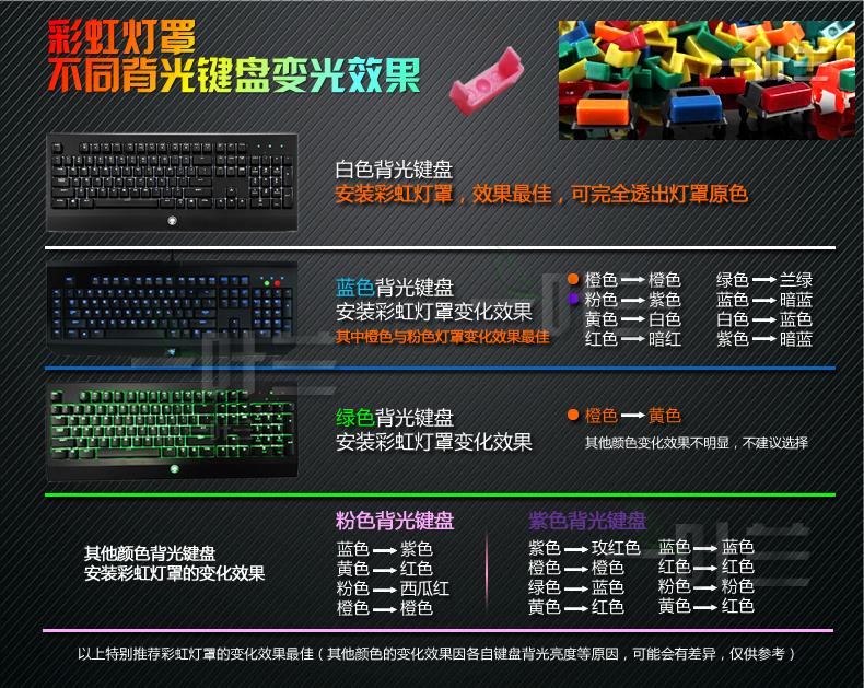 De lamp / lampvoet / wijziging lamp mechanische toetsenbord kersen as 104 kilo kleur achterlicht CHERRY-MX as.