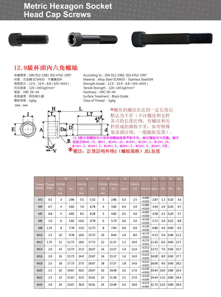 12.9 metric fine thread M12*1.5*70 cup headinner six angle screw / bolt 1 is a fine tooth