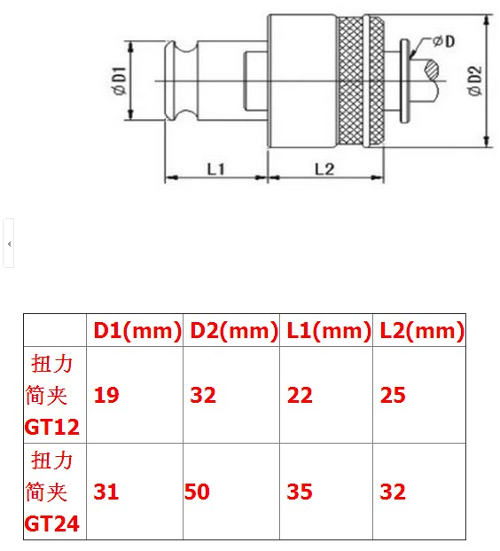 Taiwan Maoju TRADE-MAX torsion protection collet tapping machine screw tap tapping chuck TCS1BISO