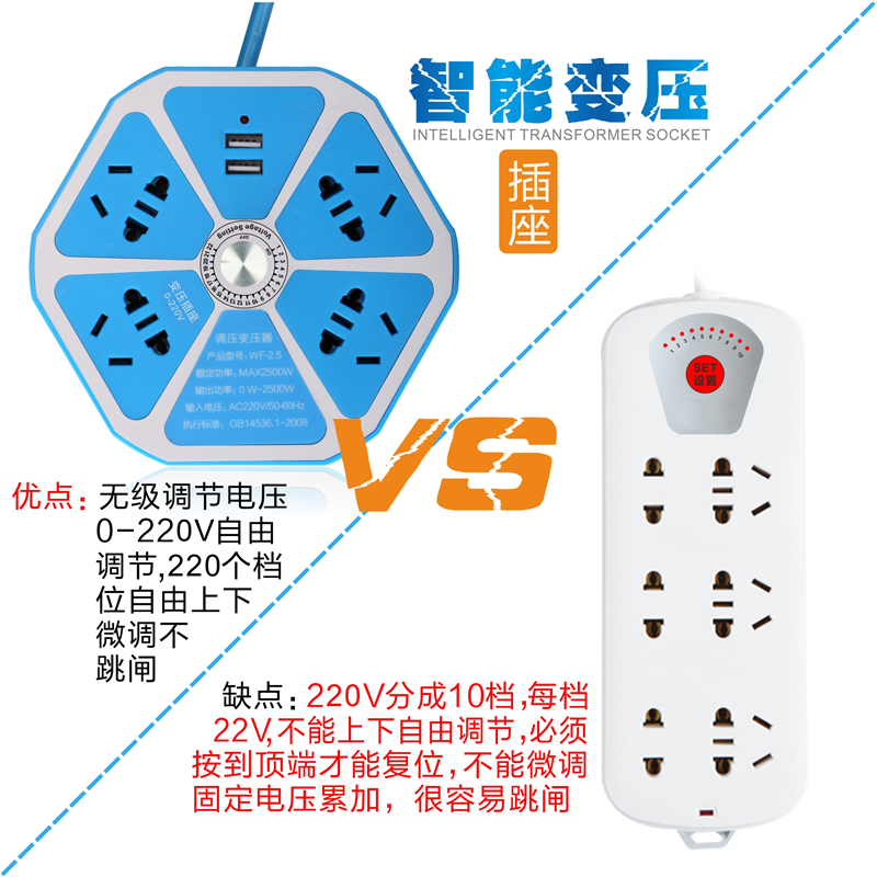The student dormitory dormitory of large power transformer power converter power socket wire artifact regulator