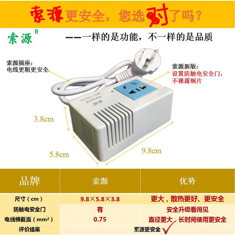 로프 원본 변압기 학생 침실 기숙사 고성능 콘센트 열 받아 실패 전력 변환기 정기 가방 우편 이다