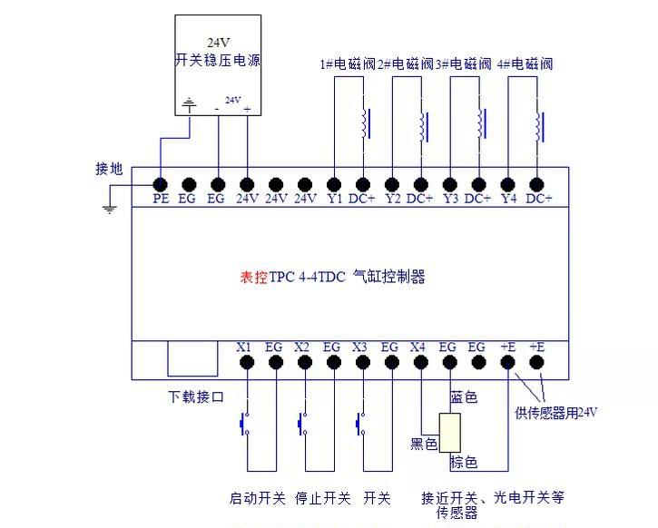 弯管机控制器_弯管机控制器 表控tpc4-4tdwg 表格设置