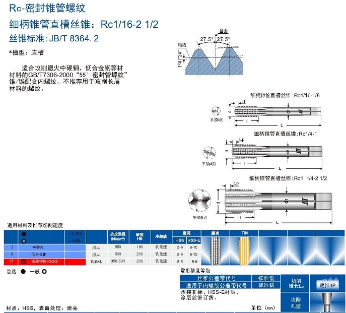The amount of Sichuan card straight slot taps tapping screws of 55 degree taper pipe thread tap RC11/2-11