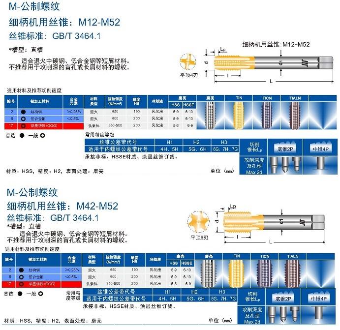 A quantidade de FIOs direto no cartão, tap tap tap de 1.5H2 M15 x
