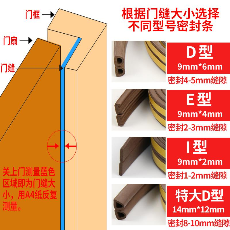 Door and window sealing strip, burglarproof door, sound insulation mute strip, soundproof strip, plastic steel window, window sticking and heat insulation anticollision frame