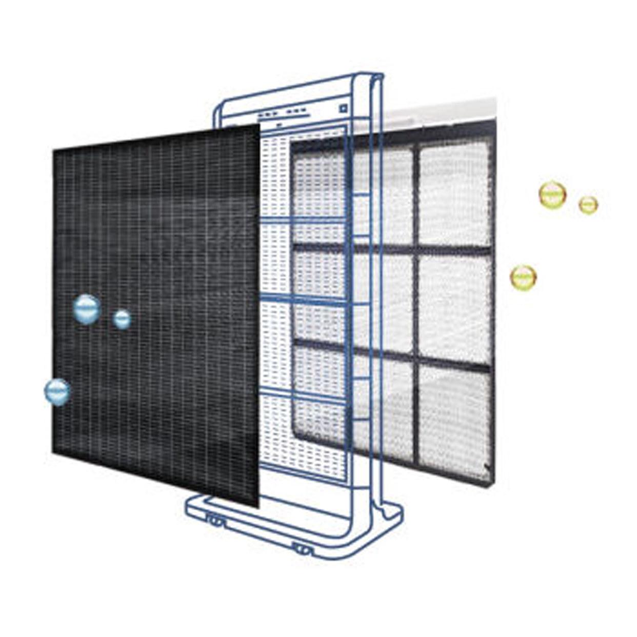 matsushita - mennyezet típusú kereskedelmi légtisztító / kivéve /PM2.5 haze - / - benzaldehid
