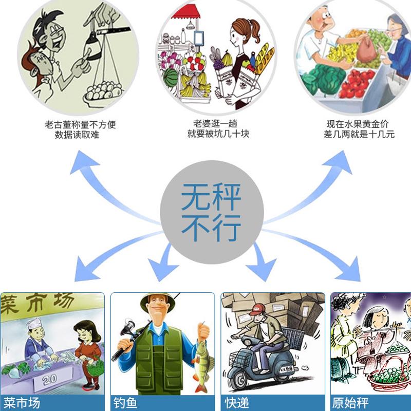 kurir iz roke 提秤 50 kg prtljage obsega vzmetni tehtnici prenosne ročne prenosne elektronske iz mini -