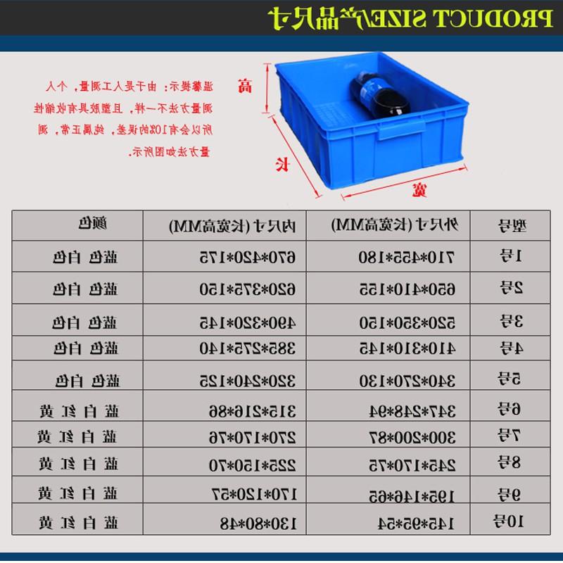japan är en sh - låda för lagring av material som plast behållare av plast som innehåller fält skruv bränsleelement