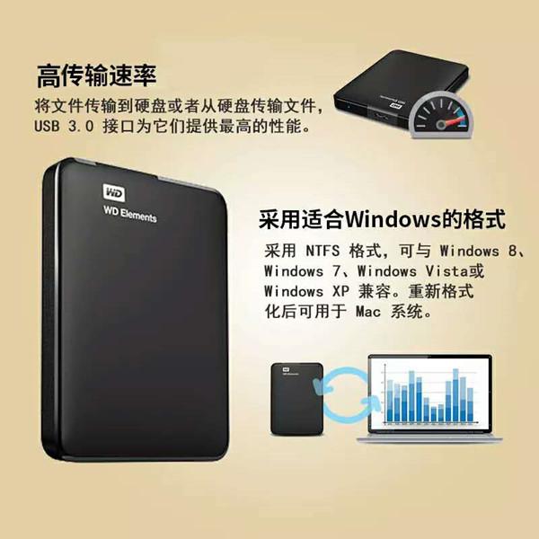 Mobile festplatte 2T2.5 3,0 - Zoll