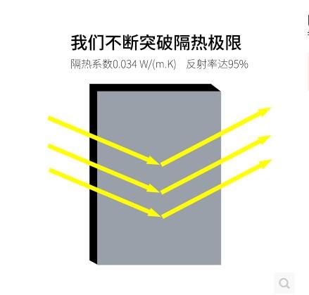 тепловой хлопок резиновых и пластмассовых Совет высокотемпературные автомобильной теплоизоляционных материалов водопровод ящик алюминиевой фольги теплоизоляции потолок звукоизоляционные панели крыши перегородка