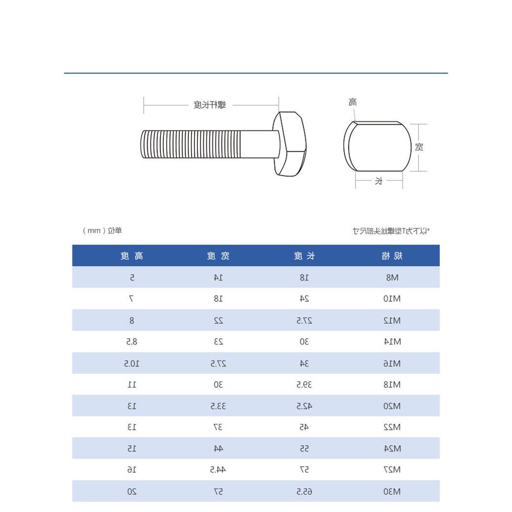 Enersys T type T shaped screw screw bolt No. 45 steel M12*40mm--M12*300mm