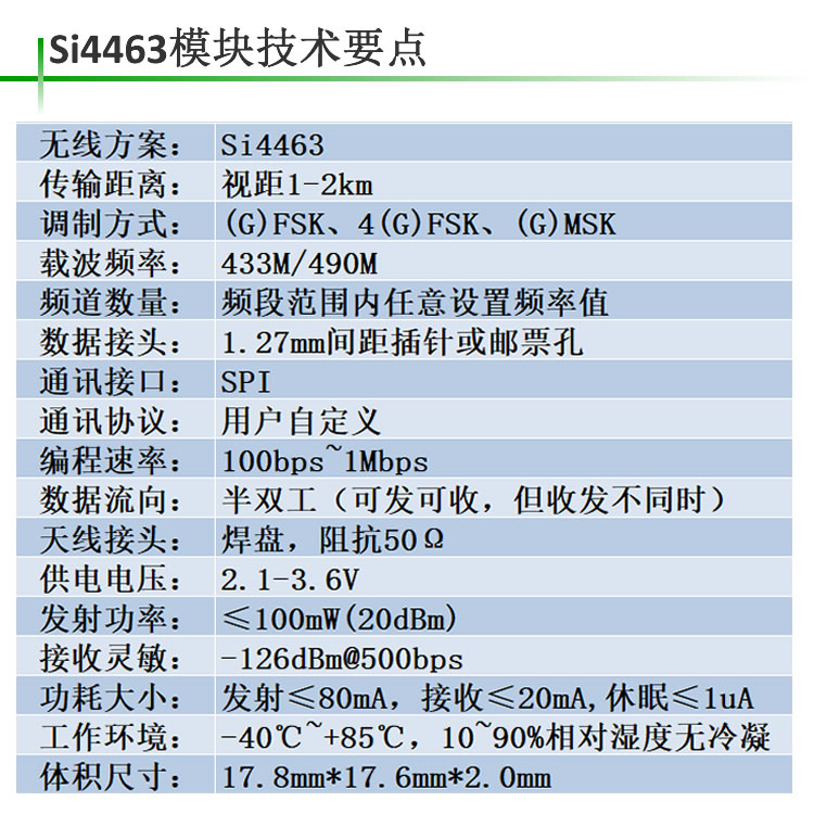 4 02]cheap purchase Secondary Development of RF Module SPI of Si4463